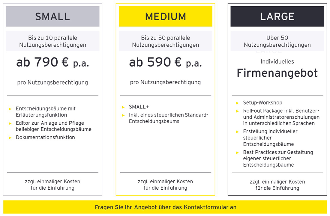 EY Tax Decision Manager Pricing