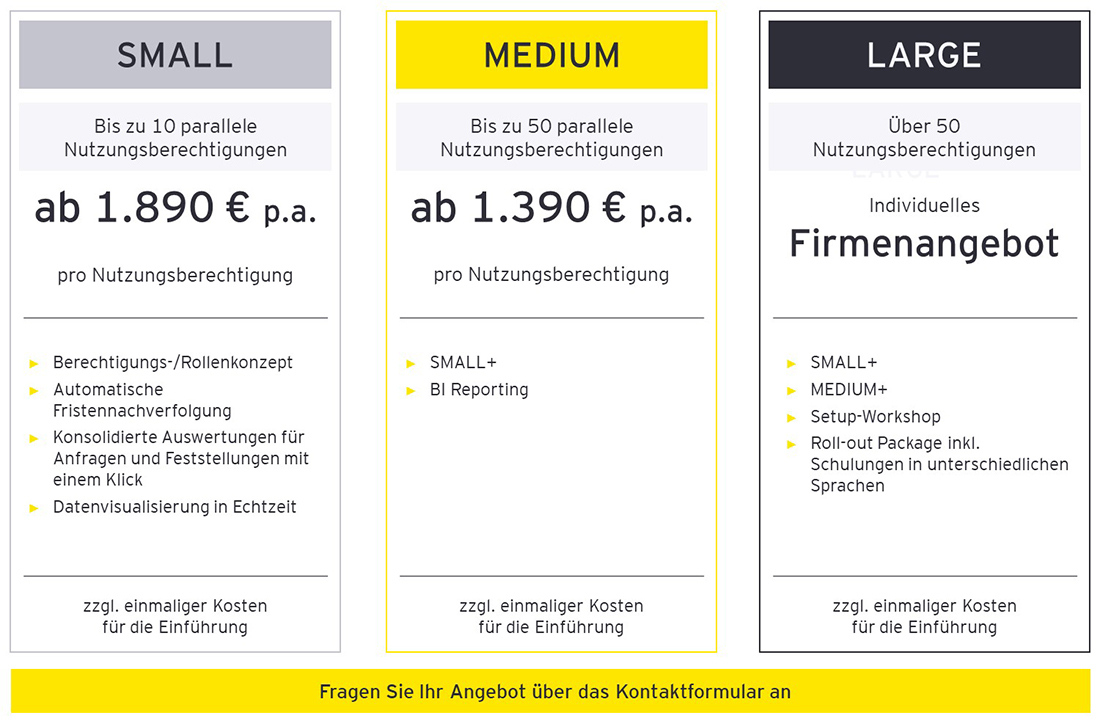 EY Tax Audit Center Pricing